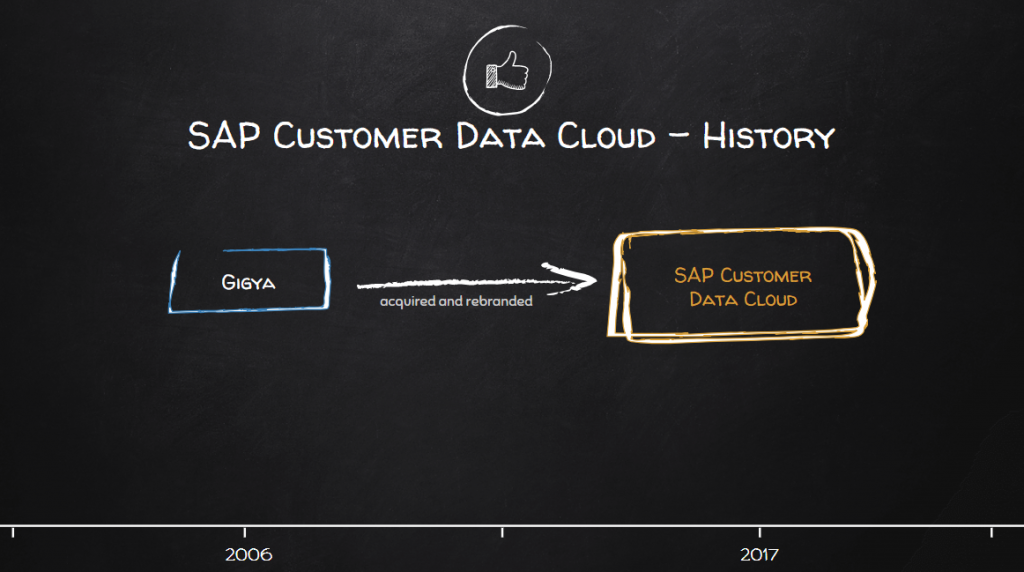 What is SAP Customer Data Cloud